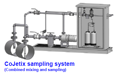 Cojetix Sampling Equipment